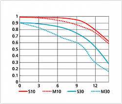 Нажмите на изображение для увеличения.  Название:AF-S DX NIKKOR 18-55mm f3,5-5,6G VR  18 mm.png Просмотров:7508 Размер:33.7 Кб ID:24511