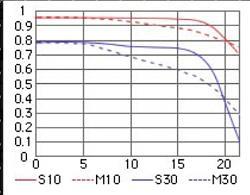 Нажмите на изображение для увеличения.  Название:AF-S NIKKOR 70-200mm f2,8G ED VR 70 mm.jpg Просмотров:216 Размер:44.5 Кб ID:24506
