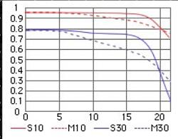 Нажмите на изображение для увеличения.  Название:Nikon 70-200 mm AF-S NIKKOR f2,8G ED VR 70 mm.jpg Просмотров:174 Размер:44.5 Кб ID:33775