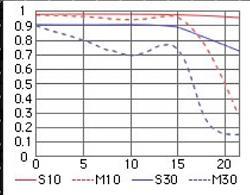 Нажмите на изображение для увеличения.  Название:Nikon 70-200 mm AF-S NIKKOR f2,8G ED VR 200 mm.jpg Просмотров:177 Размер:45.0 Кб ID:33776